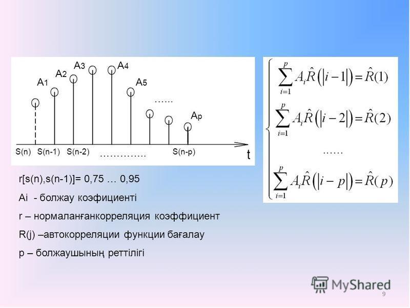 99 r[s(n),s(n-1)]= 0,75 … 0,95 Ai - болжау коэфициенті r – нормаланғанкорреляция коэффициент R(j) –автокорреляции функции бағалау p – болжаушының реттілігі А1А1 А2А2 А3А3 А4А4 А5А5 АpАp …... S(n)S(n-1)S(n-2)S(n-p) …………..