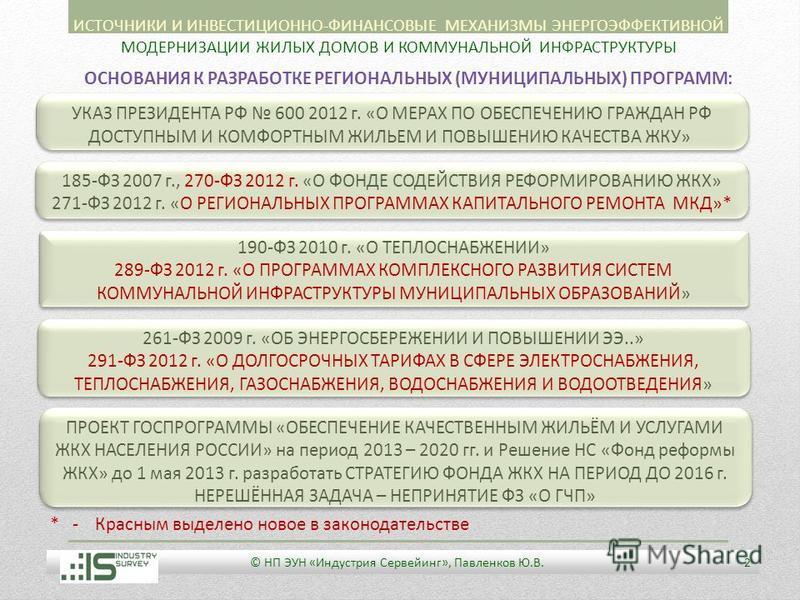 ИСТОЧНИКИ И ИНВЕСТИЦИОННО-ФИНАНСОВЫЕ МЕХАНИЗМЫ ЭНЕРГОЭФФЕКТИВНОЙ МОДЕРНИЗАЦИИ ЖИЛЫХ ДОМОВ И КОММУНАЛЬНОЙ ИНФРАСТРУКТУРЫ * - Красным выделено новое в законодательстве 185-ФЗ 2007 г., 270-ФЗ 2012 г. «О ФОНДЕ СОДЕЙСТВИЯ РЕФОРМИРОВАНИЮ ЖКХ» 271-ФЗ 2012 г