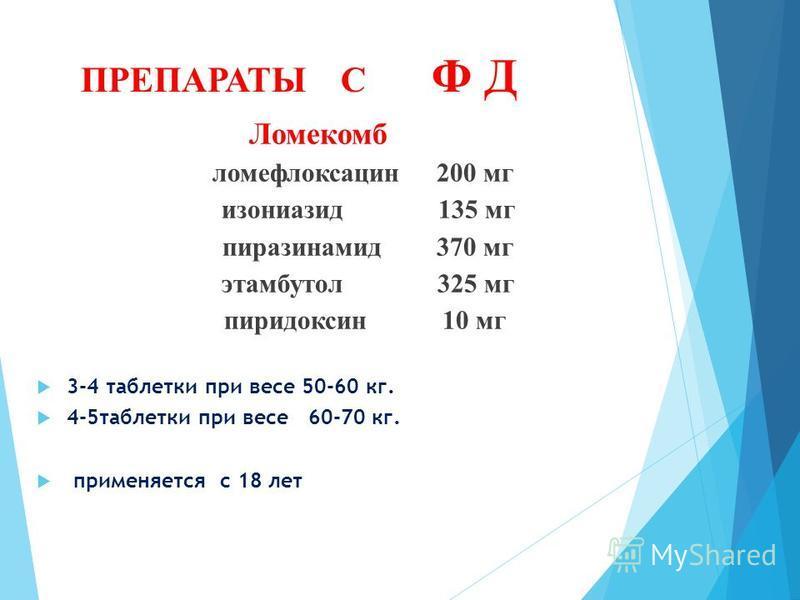 ПРЕПАРАТЫ С Ф Д Ломекомб ломефлоксацин 200 мг изониазид 135 мг пиразинамид 370 мг этамбутол 325 мг пиридоксин 10 мг 3-4 таблетки при весе 50-60 кг. 4-5 таблетки при весе 60-70 кг. применяется с 18 лет
