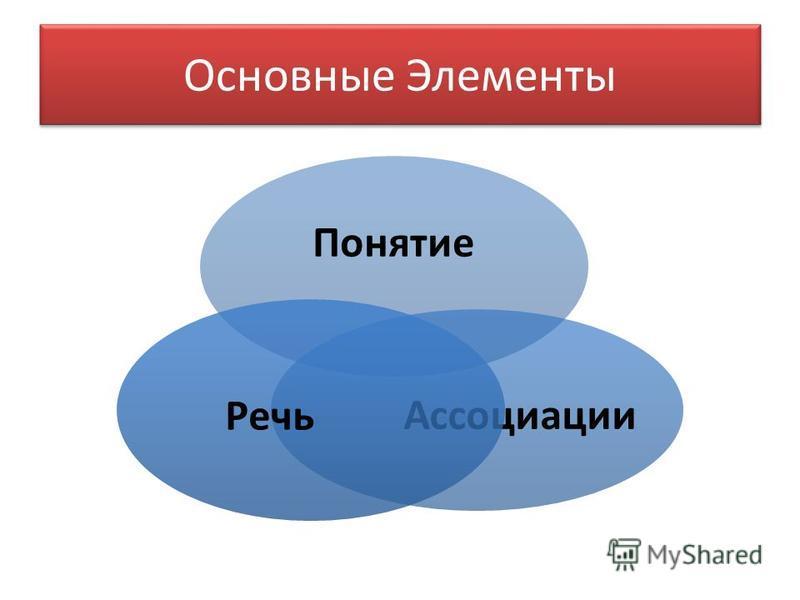 Основные Элементы Понятие Ассоциации Речь