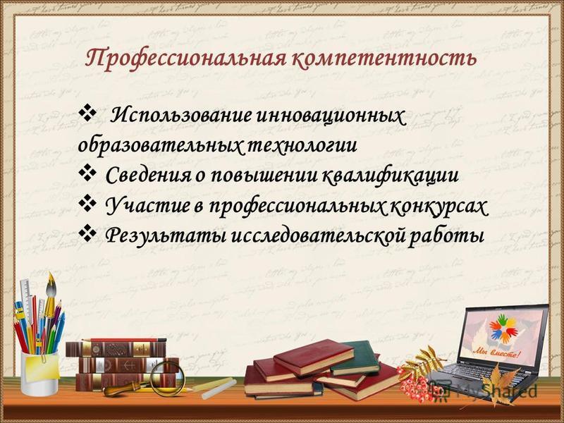 Профессиональная компетентность Использование инновационных образовательных технологии Сведения о повышении квалификации Участие в профессиональных конкурсах Результаты исследовательской работы