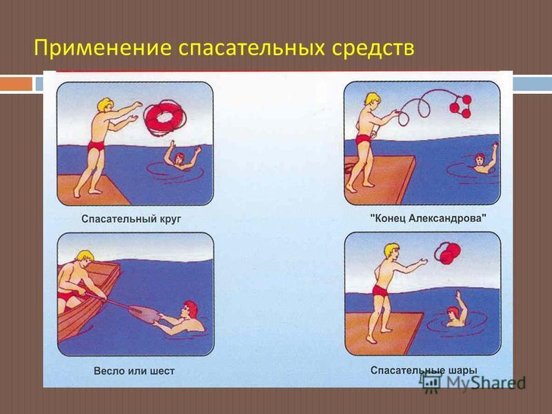 Приемы самопомощи, если свело ногу
