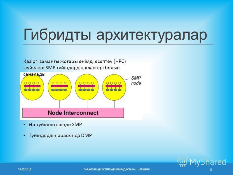 Гибридты архитектуралар 03.05.2016 ПАРАЛЕЛЛЬДІ ЕСЕПТЕУДІ ҰЙЫМДАСТЫРУ. 1 ЛЕКЦИЯ 8 Әр түйіннің ішінде SMP Түйіндердің арасында DMP Қазіргі заманғы жоғары өнімді есептеу (HPC) жүйелері SMP түйіндердің кластері болып саналады