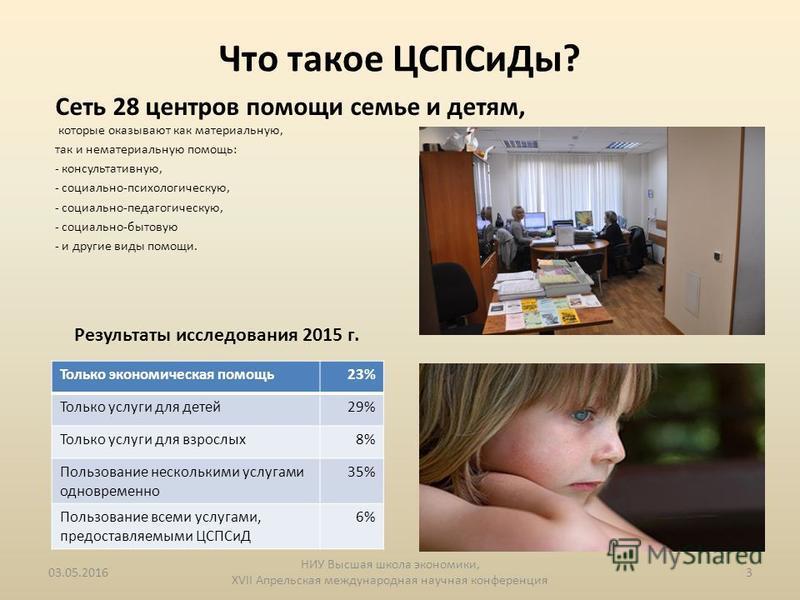 Что такое ЦСПСи Ды? Сеть 28 центров помощи семье и детям, которые оказывают как материальную, так и нематериальную помощь: - консультативную, - социально-психологическую, - социально-педагогическую, - социально-бытовую - и другие виды помощи. 03.05.2