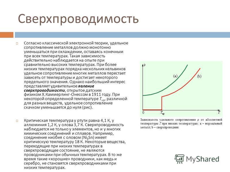 Сверхпроводимость Согласно классической электронной теории, удельное сопротивление металлов должно монотонно уменьшаться при охлаждении, оставаясь конечным при всех температурах. Такая зависимость действительно наблюдается на опыте при сравнительно в