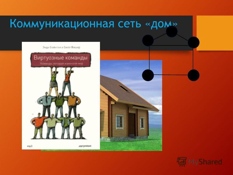 Коммуникационная сеть «дом»