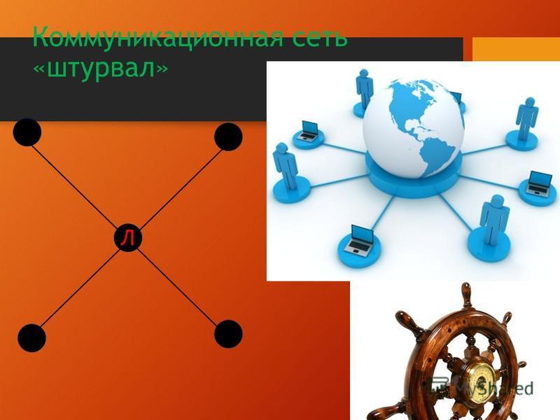Коммуникационная сеть «штурвал» Л