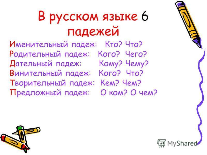 В русском языке 6 падежей Именительный падеж: Кто? Что? Родительный падеж: Кого? Чего? Дательный падеж: Кому? Чему? Винительный падеж: Кого? Что? Творительный падеж: Кем? Чем? Предложный падеж: О ком? О чем?