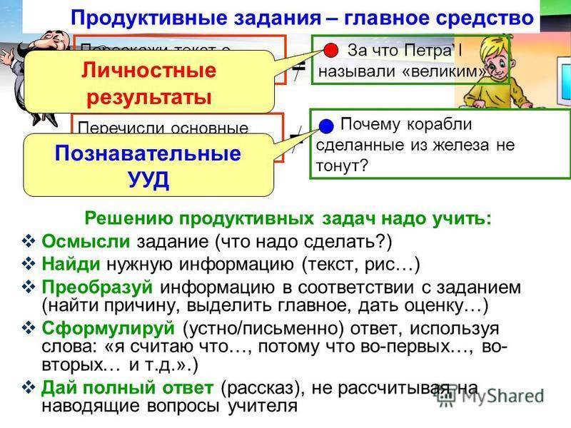 LOGO Продуктивные задания – главное средство Решению продуктивных задач надо учить: Осмысли задание (что надо сделать?) Найди нужную информацию (текст, рис…) Преобразуй информацию в соответствии с заданием (найти причину, выделить главное, дать оценк
