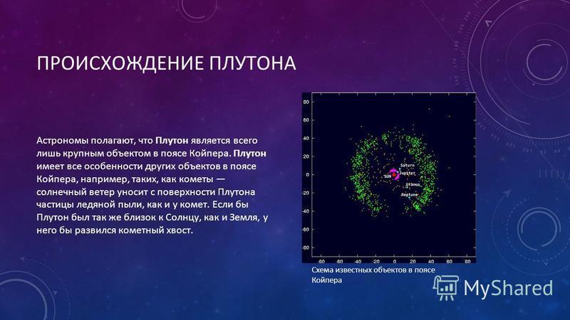 ПРОИСХОЖДЕНИЕ ПЛУТОНА Астрономы полагают, что Плутон является всего лишь крупным объектом в поясе Койпера. Плутон имеет все особенности других объектов в поясе Койпера, например, таких, как кометы солнечный ветер уносит с поверхности Плутона частицы
