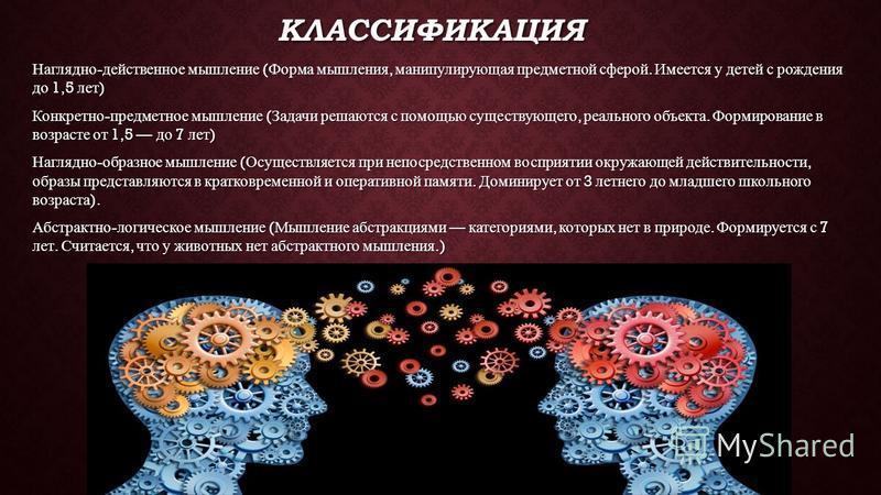 КЛАССИФИКАЦИЯ Наглядно - действенное мышление ( Форма мышления, манипулирующая предметной сферой. Имеется у детей с рождения до 1,5 лет ) Конкретно - предметное мышление ( Задачи решаются с помощью существующего, реального объекта. Формирование в воз