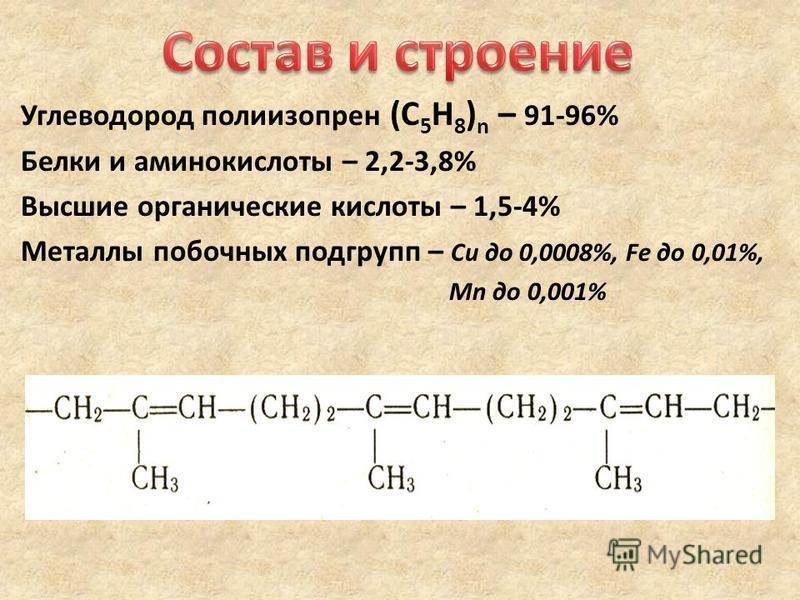 Углеводойрод полиизопрен (С 5 Н 8 ) n – 91-96% Белки и аминокислоты – 2,2-3,8% Высшие органические кислоты – 1,5-4% Металлы побочных подгрупп – Си до 0,0008%, Fе до 0,01%, Мn до 0,001%