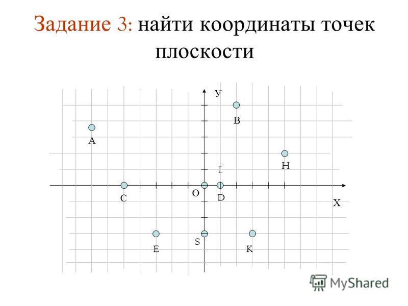 Задание 3: найти координаты точек плоскости Х О У 1 А В С D EK S H