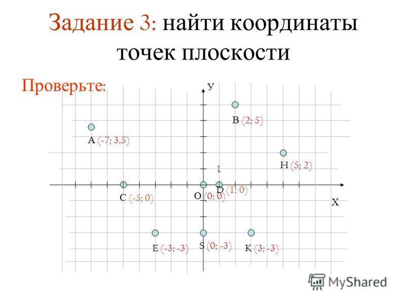 Проверьте : Х О (0; 0) У 1 А (-7; 3,5) В (2; 5) С (-5; 0) D (1; 0) E (-3; -3)K (3; -3) S (0; -3) H (5; 2)