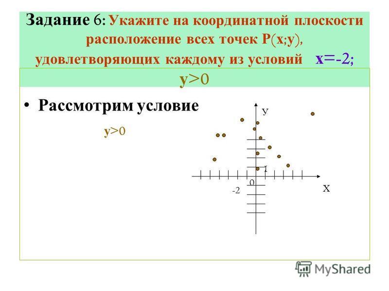 Задание 6: Укажите на координатной плоскости расположение всех точек Р ( х ; у ), удовлетворяющих каждому из условий х =-2; у >0 Рассмотрим условие у >0 Х У -2 0 1