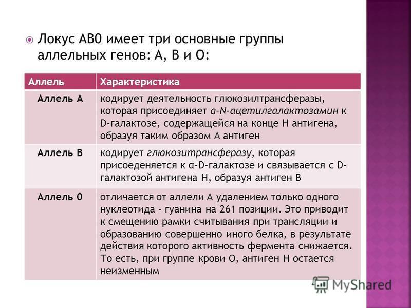 Локус АВ0 имеет три основные группы аллельных генов: A, B и О: Аллель Характеристика Аллель Акодирует деятельность глюкозилтрансферазы, которая присоединяет α-N-ацетилгалактозамин к D-галактозе, содержащейся на конце Н антигена, образуя таким образом