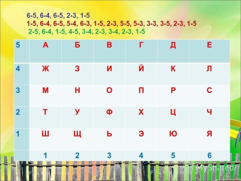 6-5, 6-4, 6-5, 2-3, 1-5 1-5, 6-4, 6-5, 5-4, 6-3, 1-5, 2-3, 5-5, 5-3, 3-3, 3-5, 2-3, 1-5 2-5, 6-4, 1-5, 4-5, 3-4, 2-3, 3-4, 2-3, 1-5 5 А БВГДЕ 4 Ж ЗИЙКЛ 3 М НОПРС 2 Т УФХЦЧ 1 Ш ЩЬЭЮЯ 123456