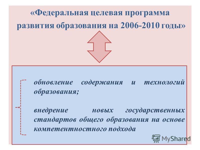 «Федеральная целевая программа развития образования на 2006-2010 годы» обновление содержания и технологий образования; внедрение новых государственных стандартов общего образования на основе компетентностного подхода