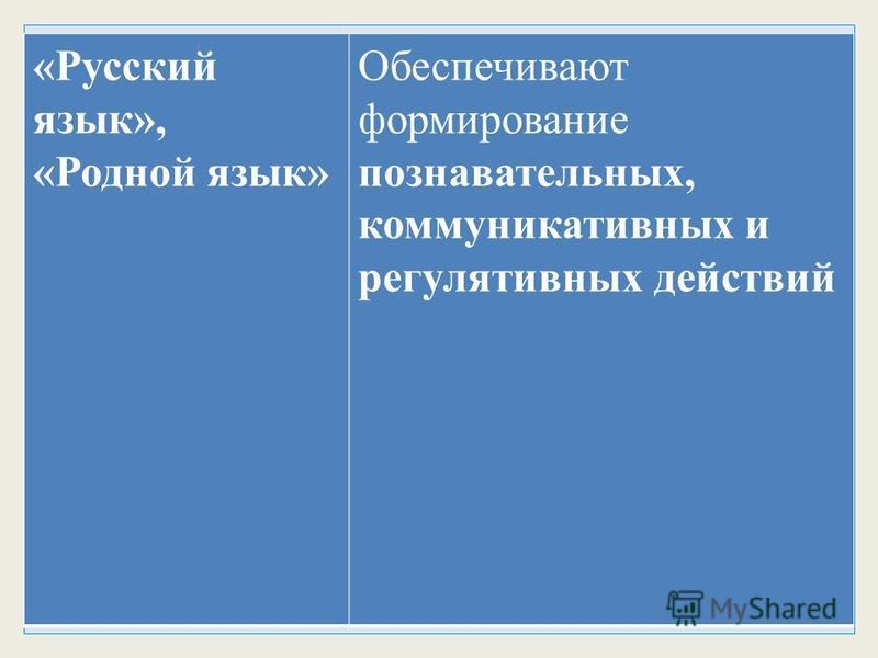 «Русский язык», «Родной язык» Обеспечивают формирование познавательных, коммуникативных и регулятивных действий