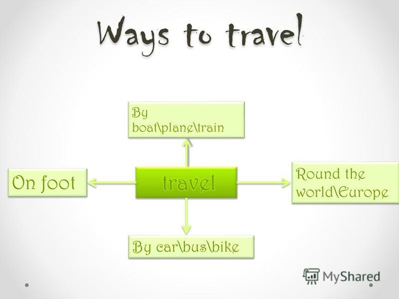 Ways to travel On foot By boat\plane\train Round the world\Europe By car\bus\bike