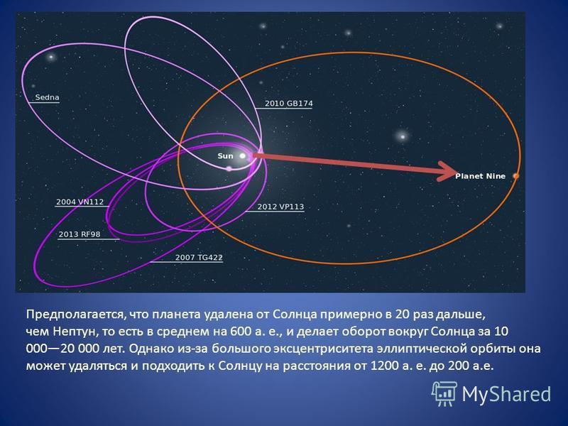 Предполагается, что планета удалена от Солнца примерно в 20 раз дальше, чем Нептун, то есть в среднем на 600 а. е., и делает оборот вокруг Солнца за 10 00020 000 лет. Однако из-за большого эксцентриситета эллиптической орбиты она может удаляться и по