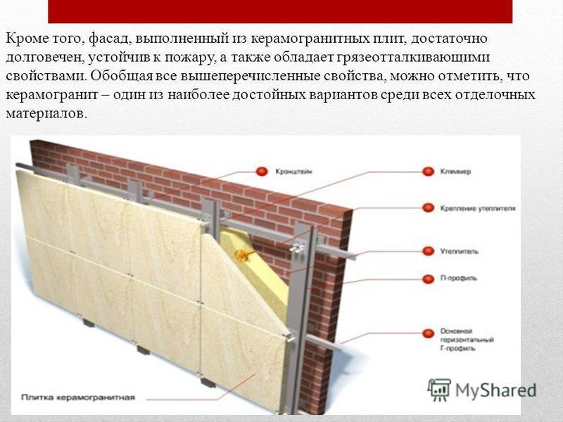 Кроме того, фасад, выполненный из керамогранитных плит, достаточно долговечен, устойчив к пожару, а также обладает грязеотталкивающими свойствами. Обобщая все вышеперечисленные свойства, можно отметить, что керамогранит – один из наиболее достойных в