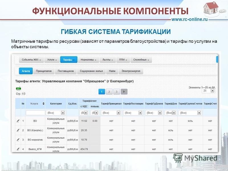 www.rc-online.ru ГИБКАЯ СИСТЕМА ТАРИФИКАЦИИ ФУНКЦИОНАЛЬНЫЕ КОМПОНЕНТЫ Матричные тарифы по ресурсам (зависят от параметров благоустройства) и тарифы по услугам на объекты системы.