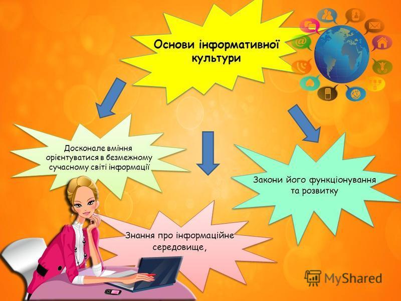 Закони його функціонування та розвитку Закони його функціонування та розвитку Знання про інформаційне середовище, Знання про інформаційне середовище, Досконале вміння орієнтуватися в безмежному сучасному світі інформації Досконале вміння орієнтуватис