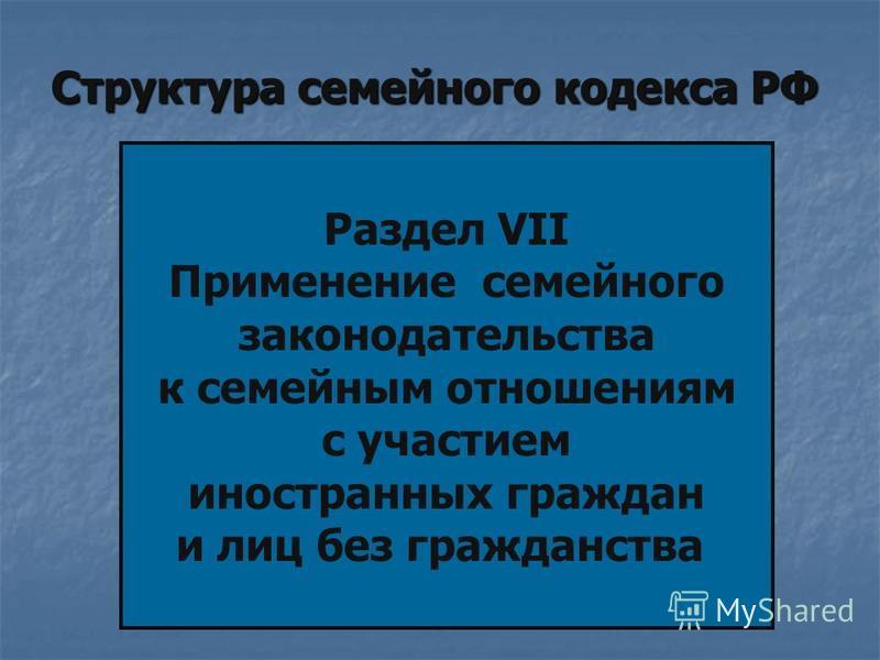 Структура семейного кодекса РФ Раздел VII Применение семейного законодательства к семейным отношениям с участием иностранных граждан и лиц без гражданства