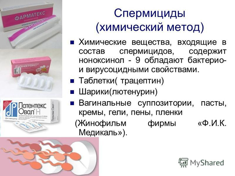 Спермициды (химический метод) Химические вещества, входящие в состав спермицидов, содержит ноноксинол - 9 обладают бактерии- и вирусоцидными свойствами. Таблетки( трацептин) Шарики(лютенурин) Вагинальные суппозитории, пасты, кремы, гели, пены, пленки