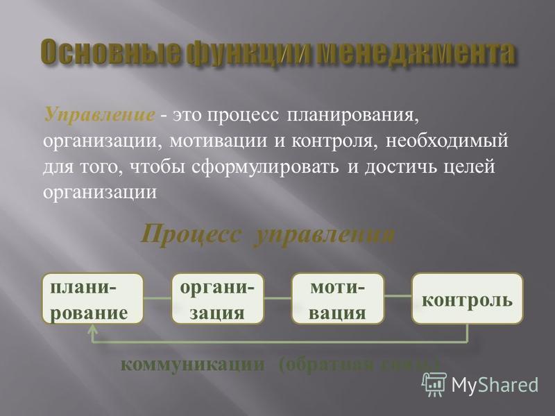 Стратегическое планирование. Понятие и этапы ...
