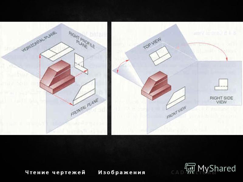 Чтение чертежей ИзображенияCAD-системы