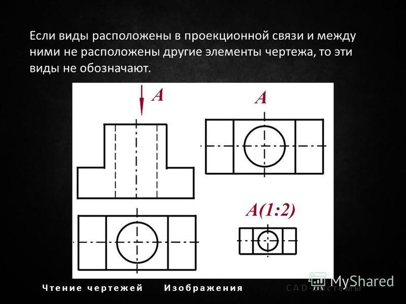 Чтение чертежей ИзображенияCAD-системы Если виды расположены в проекционной связи и между ними не расположены другие элементы чертежа, то эти виды не обозначают.