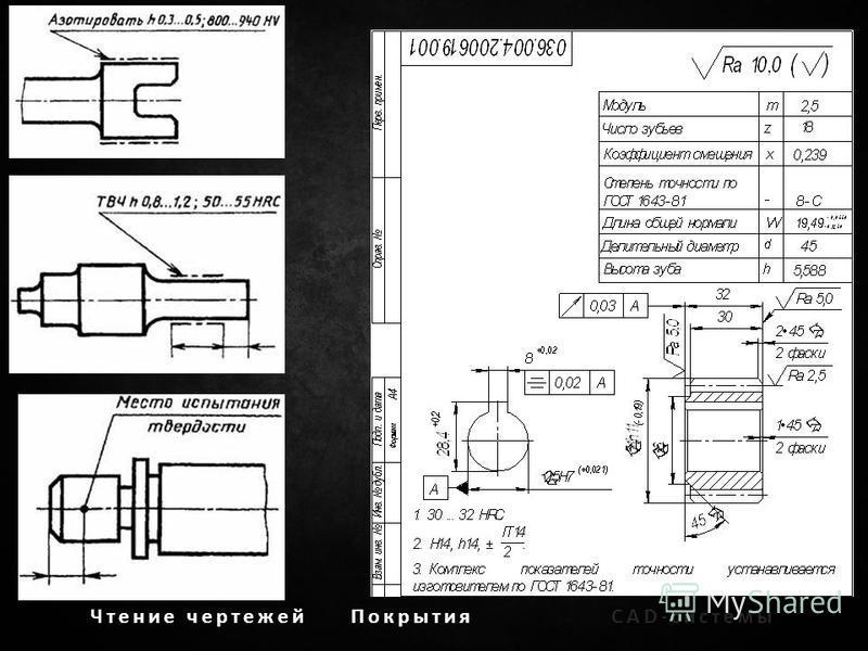 Чтение чертежей ПокрытияCAD-системы