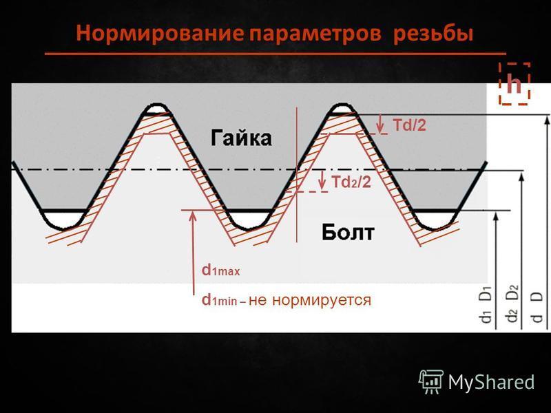 Нормирование параметров резьбаы h Td/2Td 2 /2 d 1max d 1min – не нормируется