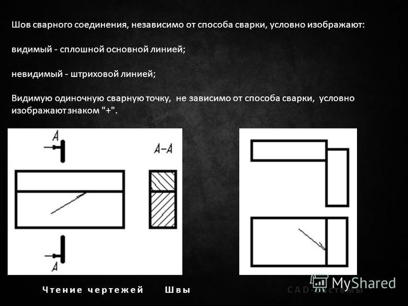 Чтение чертежей ШвыCAD-системы Шов сварного соединения, независимо от способа сварки, условно изображают: видимый - сплошной основной линией; невидимый - штриховой линией; Видимую одиночную сварную точку, не зависимо от способа сварки, условно изобра