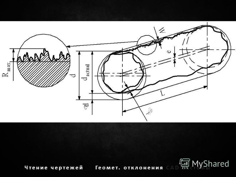 Чтение чертежей Геомет. отклоненияCAD-системы