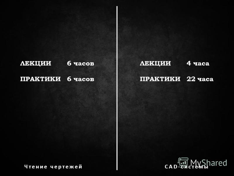 ЛЕКЦИИ6 часов ПРАКТИКИ6 часов ЛЕКЦИИ4 часа ПРАКТИКИ22 часа
