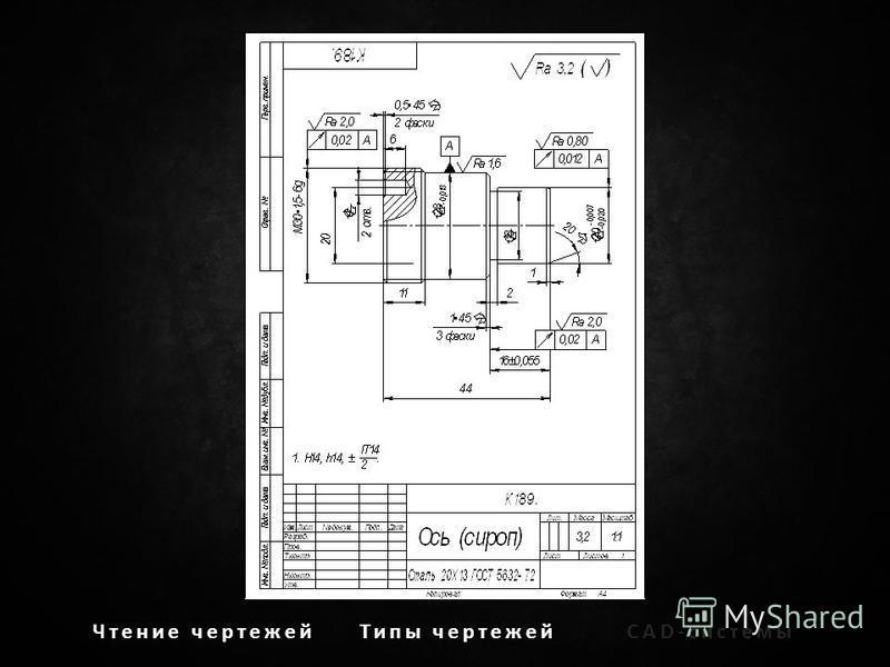 Чтение чертежей Типы чертежейCAD-системы
