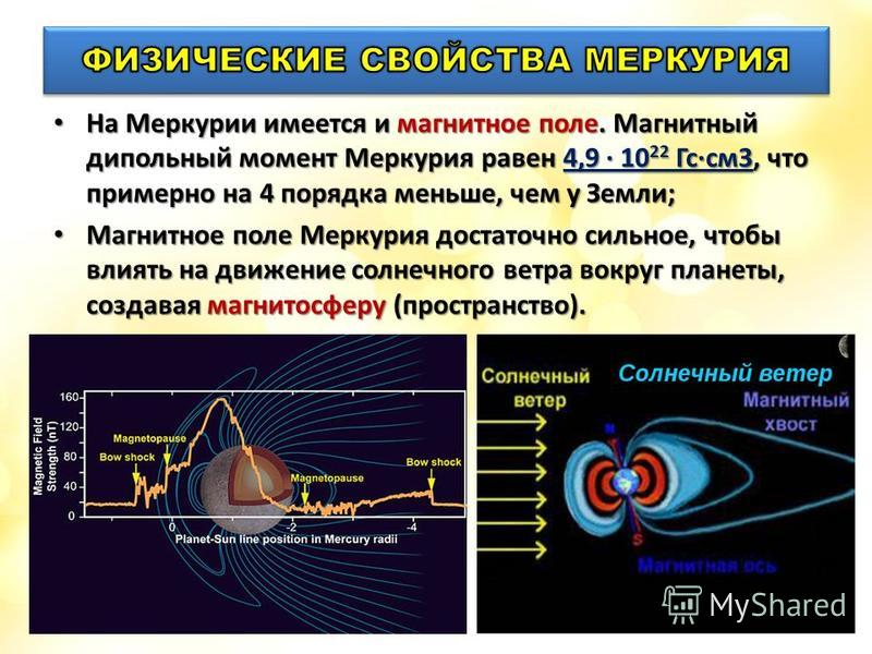 На Меркурии имеется и магнитное поле. Магнитный дипольный момент Меркурия равен 4,9 · 10 22 Гс·см 3, что примерно на 4 порядка меньше, чем у Земли; На Меркурии имеется и магнитное поле. Магнитный дипольный момент Меркурия равен 4,9 · 10 22 Гс·см 3, ч