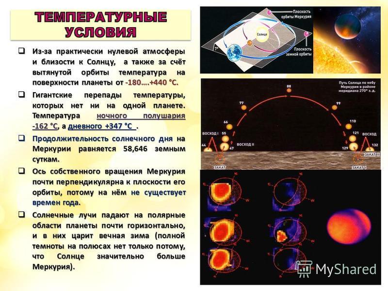 Из-за практически нулевой атмосферы и близости к Солнцу,а также за счёт вытянутой орбиты температура на поверхности планеты от -180….+440 °C. Из-за практически нулевой атмосферы и близости к Солнцу, а также за счёт вытянутой орбиты температура на пов