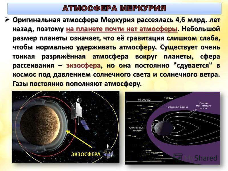 Оригинальная атмосфера Меркурия рассеялась 4,6 млрд. лет назад, поэтому на планете почти нет атмосферы. Небольшой размер планеты означает, что её гравитация слишком слаба, чтобы нормально удерживать атмосферу. Существует очень тонкая разряжённая атмо