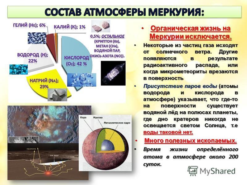 Органическая жизнь на Меркурии исключается.Органическая жизнь на Меркурии исключается. Некоторые из частиц газа исходят от солнечного ветра. Другие появляются в результате радиоактивного распада, или когда микрометеориты врезаются в поверхность Некот