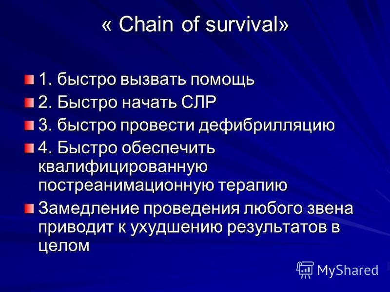 « Chain of survival» 1. быстро вызвать помощь 2. Быстро начать СЛР 3. быстро провести дефибрилляцию 4. Быстро обеспечить квалифицированную постреанимационную терапию Замедление проведения любого звена приводит к ухудшению результатов в целом