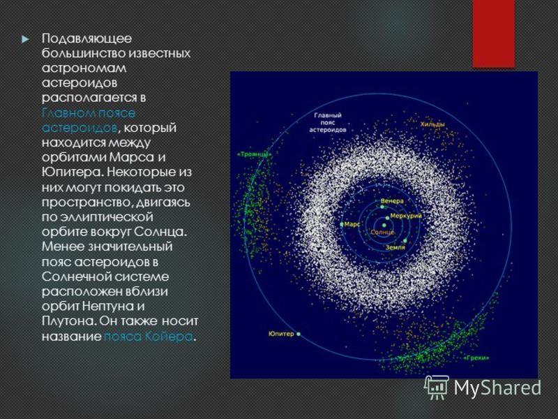 Подавляющее большинство известных астрономам астероидов располагается в Главном поясе астероидов, который находится между орбитами Марса и Юпитера. Некоторые из них могут покидать это пространство, двигаясь по эллиптической орбите вокруг Солнца. Мене