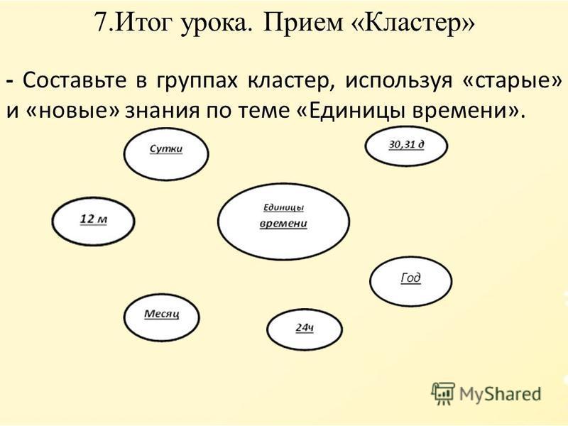 7. Итог урока. Прием «Кластер» - Составьте в группах кластер, используя «старые» и «новые» знания по теме «Единицы времени».