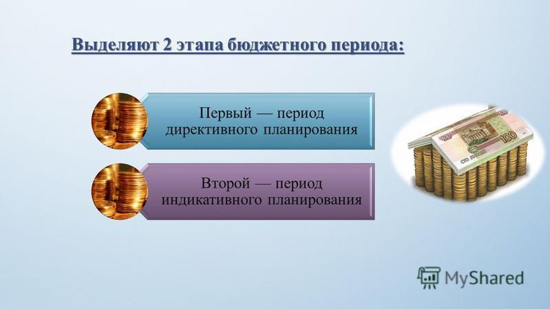 Выделяют 2 этапа бюджетного периода: Первый период директивного планирования Второй период индикативного планирования