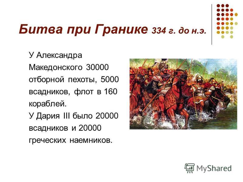 Битва при Гранике 334 г. до н.э. У Александра Македонского 30000 отборной пехоты, 5000 всадников, флот в 160 кораблей. У Дария III было 20000 всадников и 20000 греческих наемников.