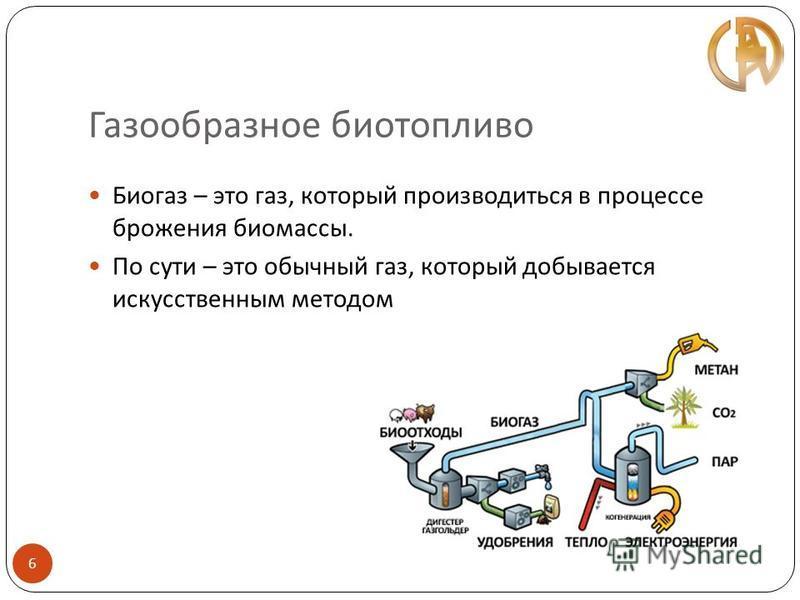 Газообразное биотопливо 6 Биогаз – это газ, который производиться в процессе брожения биомассы. По сути – это обычный газ, который добывается искусственным методом