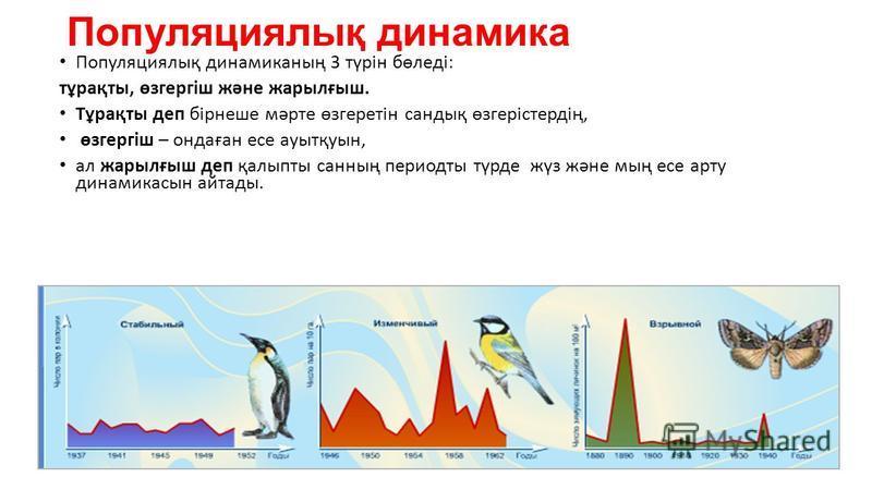 Популяциялық динамика Популяциялық динамиканың 3 түрiн бөледi: тұрақты, өзгергiш және жарылғыш. Тұрақты деп бiрнеше мәрте өзгеретiн сандық өзгерiстердiң, өзгергiш – ххондаған эссе ауытқуын, ал жарылғыш деп қалыпты санның периодты түрде жүз және мың э